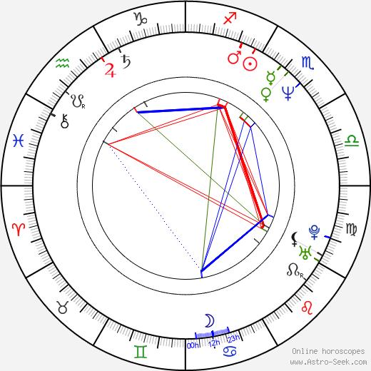 Matthias Freihof astro natal birth chart, Matthias Freihof horoscope, astrology