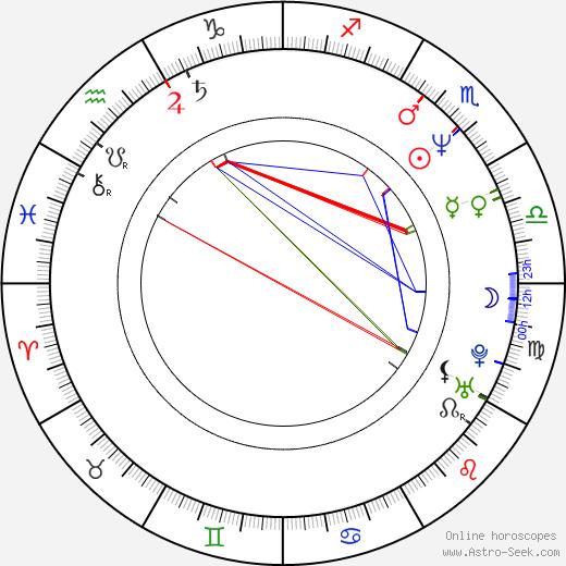 Maurizio Casagrande birth chart, Maurizio Casagrande astro natal horoscope, astrology