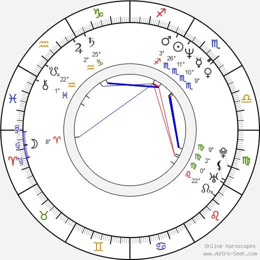 Nick Chinlund birth chart, biography, wikipedia 2019, 2020