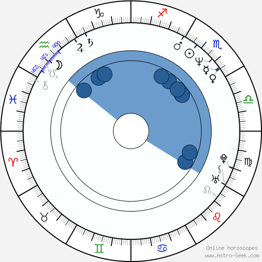 Nick Poltoranin wikipedia, horoscope, astrology, instagram