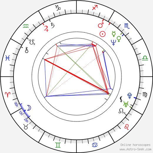 Phil Joanou tema natale, oroscopo, Phil Joanou oroscopi gratuiti, astrologia