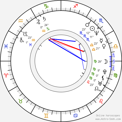Ralph Macchio birth chart, biography, wikipedia 2018, 2019