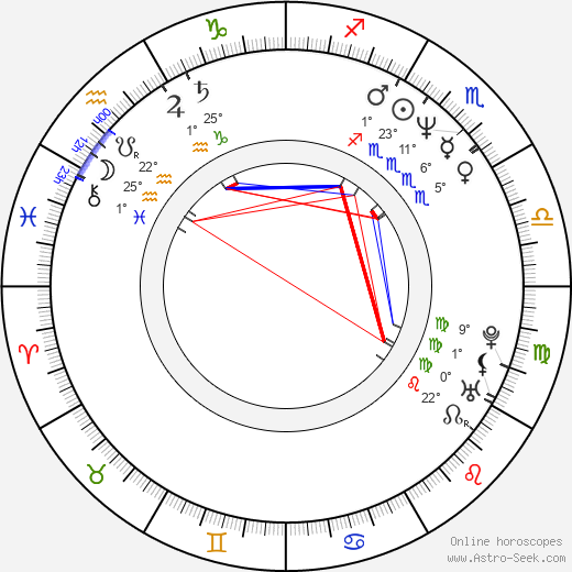 Richard John Walters birth chart, biography, wikipedia 2019, 2020
