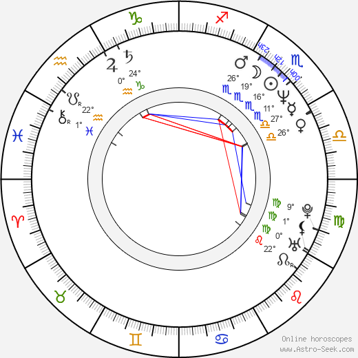 Scott Alan Smith birth chart, biography, wikipedia 2019, 2020