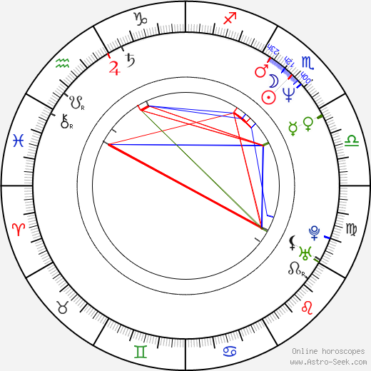 Scott Alan Smith birth chart, Scott Alan Smith astro natal horoscope, astrology