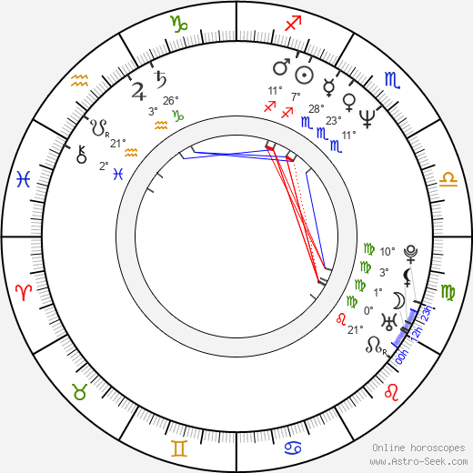 Tom Sizemore birth chart, biography, wikipedia 2017, 2018