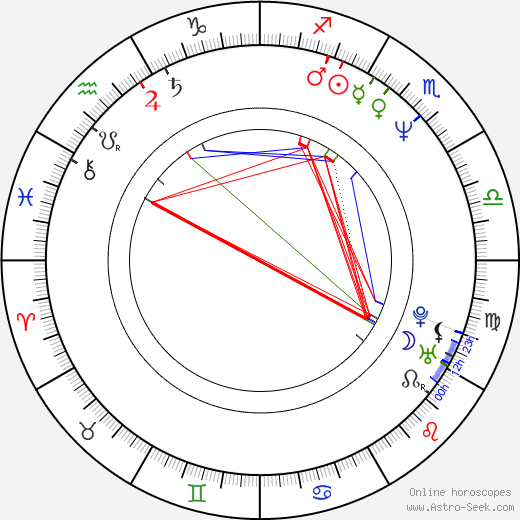 Tom Sizemore astro natal birth chart, Tom Sizemore horoscope, astrology