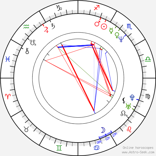 Wesley Archer birth chart, Wesley Archer astro natal horoscope, astrology