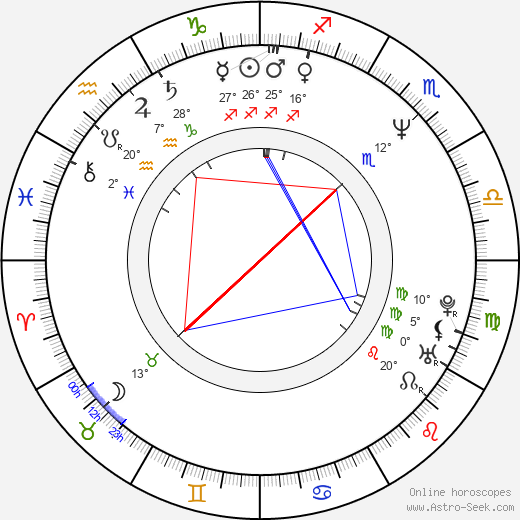 Brian Orser birth chart, biography, wikipedia 2019, 2020