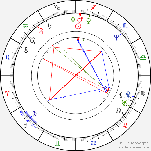 Brian Orser birth chart, Brian Orser astro natal horoscope, astrology