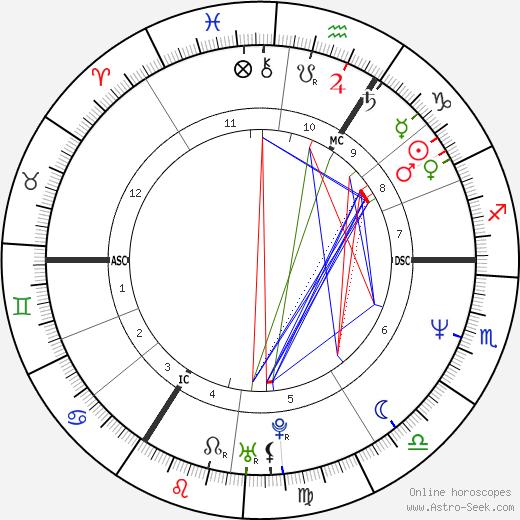 Carine Verbauwen tema natale, oroscopo, Carine Verbauwen oroscopi gratuiti, astrologia