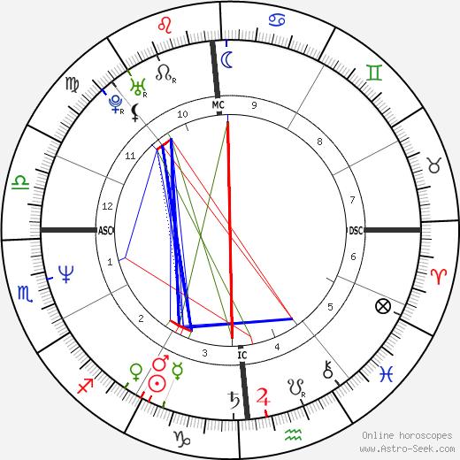 Elvis Aaron Presley Jr. tema natale, oroscopo, Elvis Aaron Presley Jr. oroscopi gratuiti, astrologia