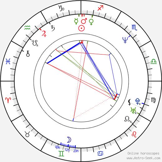 Francis Ng tema natale, oroscopo, Francis Ng oroscopi gratuiti, astrologia