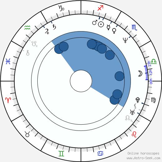 Garry Pastore wikipedia, horoscope, astrology, instagram