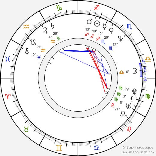 Garry Pastore birth chart, biography, wikipedia 2020, 2021