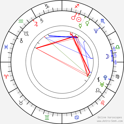 Garry Pastore birth chart, Garry Pastore astro natal horoscope, astrology