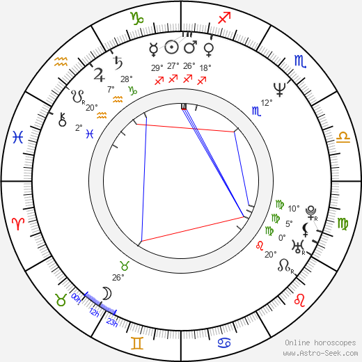 Graham King birth chart, biography, wikipedia 2019, 2020