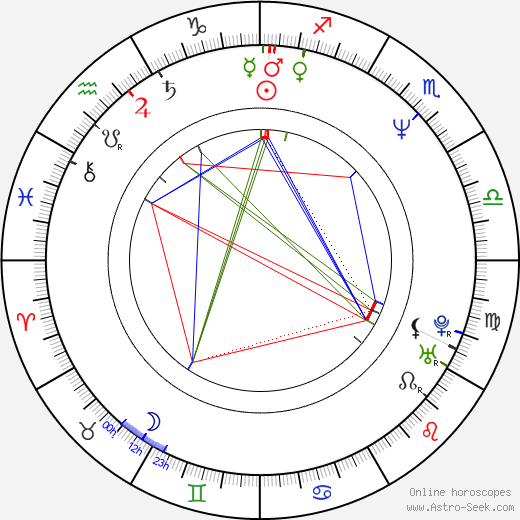 Graham King birth chart, Graham King astro natal horoscope, astrology