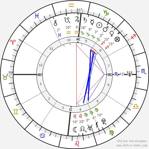 Ingrid Betancourt Биография в Википедии 2019, 2020