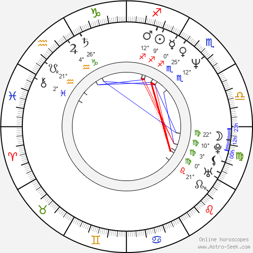 Jeremy Northam birth chart, biography, wikipedia 2019, 2020