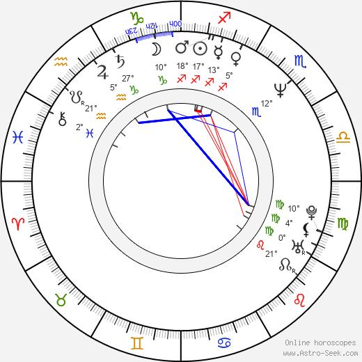 Joe Lando birth chart, biography, wikipedia 2018, 2019
