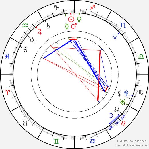 Joel Elstelä birth chart, Joel Elstelä astro natal horoscope, astrology