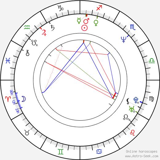 Jon Tenney astro natal birth chart, Jon Tenney horoscope, astrology