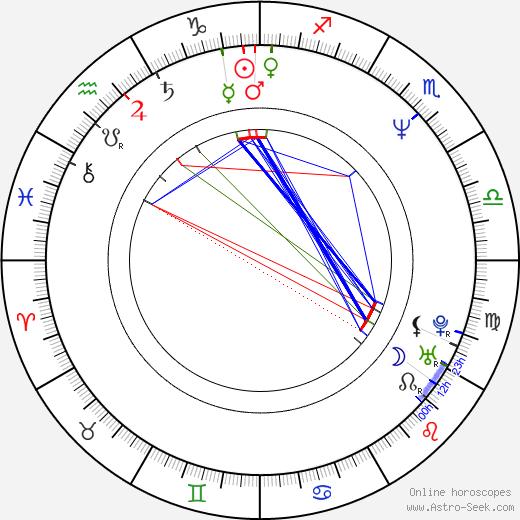 Jörg Schüttauf birth chart, Jörg Schüttauf astro natal horoscope, astrology