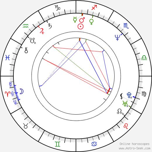 La Chanze birth chart, La Chanze astro natal horoscope, astrology