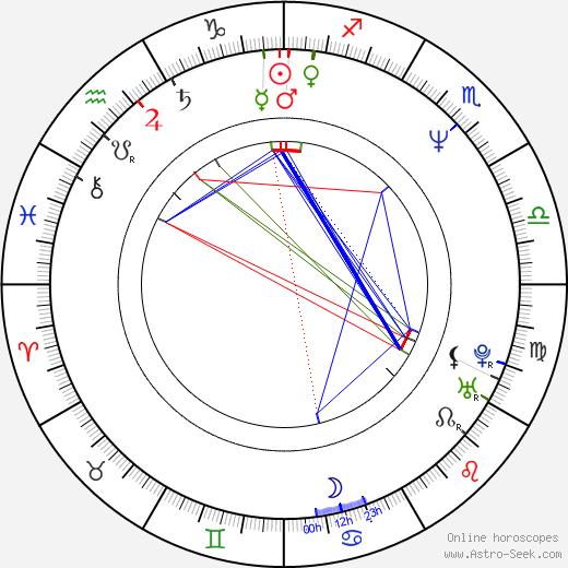 Lorna Tolentino день рождения гороскоп, Lorna Tolentino Натальная карта онлайн