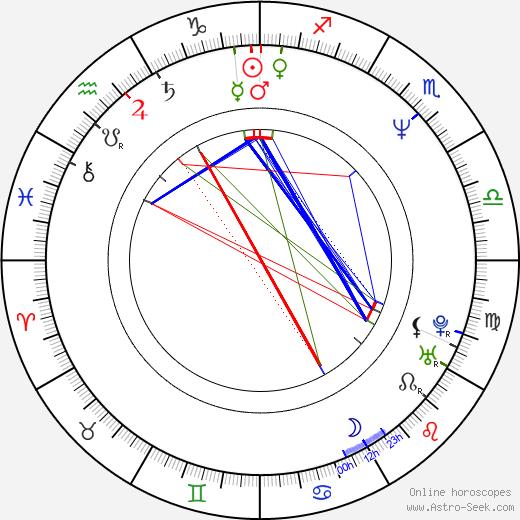 Maarit Tastula birth chart, Maarit Tastula astro natal horoscope, astrology