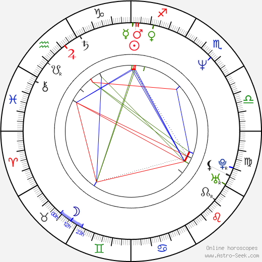 Milan Hagan birth chart, Milan Hagan astro natal horoscope, astrology
