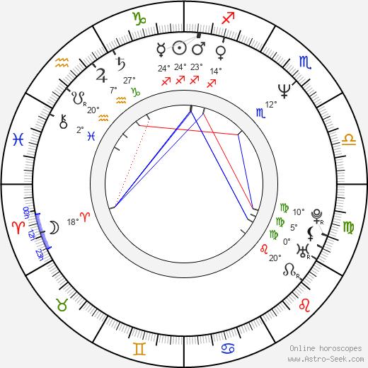 Shane Black birth chart, biography, wikipedia 2018, 2019