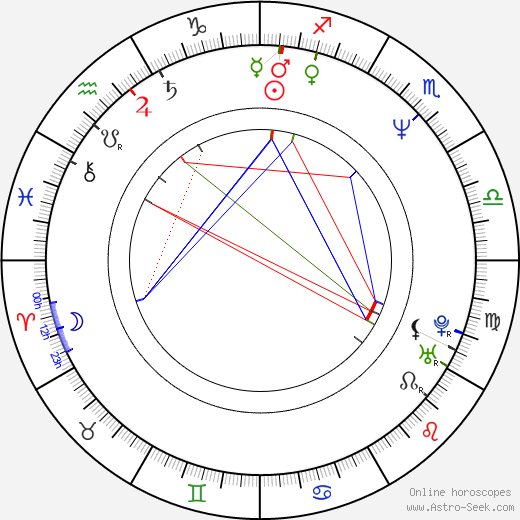 Shane Black astro natal birth chart, Shane Black horoscope, astrology