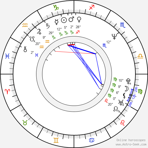 Shashawnee Hall birth chart, biography, wikipedia 2020, 2021