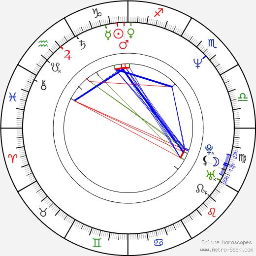 Shashawnee Hall birth chart, Shashawnee Hall astro natal horoscope, astrology
