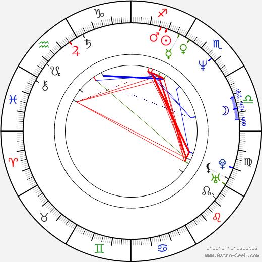 Shinji Takamatsu birth chart, Shinji Takamatsu astro natal horoscope, astrology