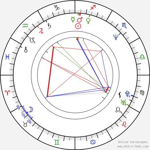 Shion Sono astro natal birth chart, Shion Sono horoscope, astrology