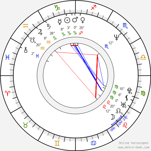 Stefan Ruzowitzky birth chart, biography, wikipedia 2020, 2021