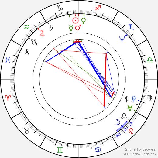 Stefan Ruzowitzky birth chart, Stefan Ruzowitzky astro natal horoscope, astrology