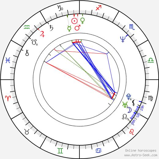 Tahnee Welch birth chart, Tahnee Welch astro natal horoscope, astrology