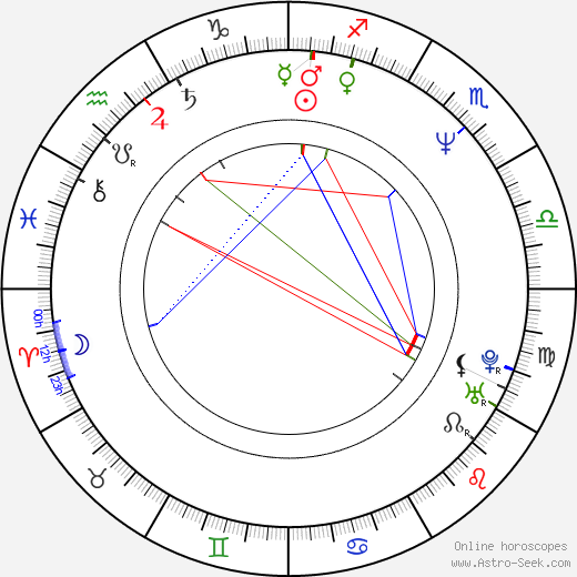 Ulrike Krumbiegel birth chart, Ulrike Krumbiegel astro natal horoscope, astrology