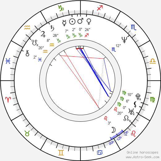Wade Williams birth chart, biography, wikipedia 2019, 2020