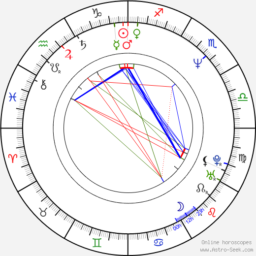Wade Williams astro natal birth chart, Wade Williams horoscope, astrology