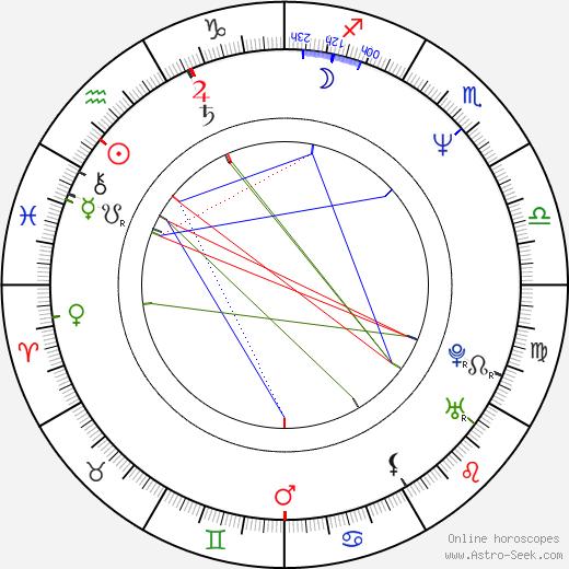 Alexander Payne astro natal birth chart, Alexander Payne horoscope, astrology