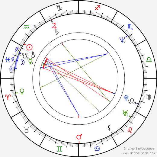 Andy Taylor birth chart, Andy Taylor astro natal horoscope, astrology