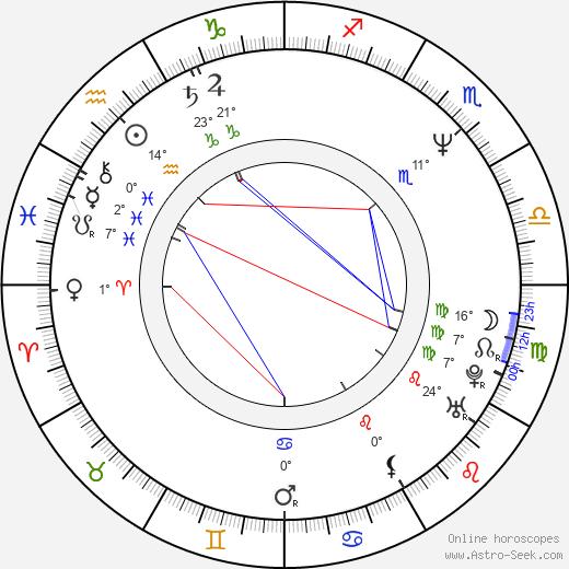 Bonnie Burroughs birth chart, biography, wikipedia 2018, 2019