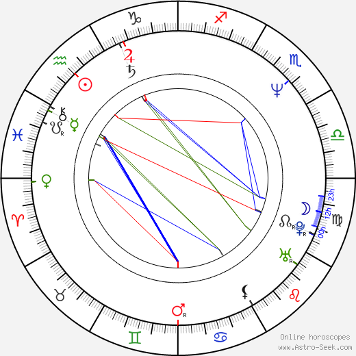 Bonnie Burroughs astro natal birth chart, Bonnie Burroughs horoscope, astrology