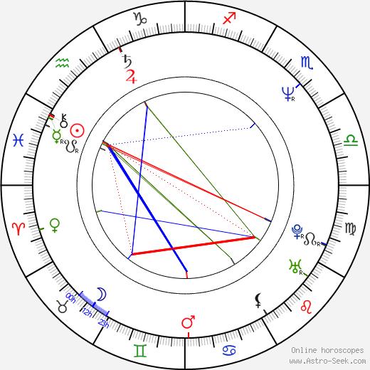 Davenia McFadden birth chart, Davenia McFadden astro natal horoscope, astrology