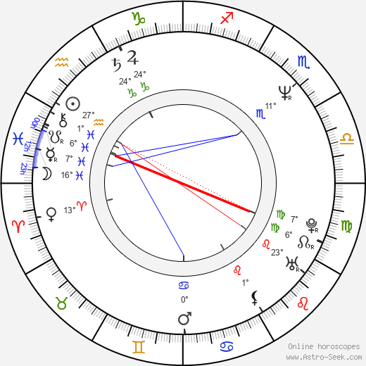Eric Red birth chart, biography, wikipedia 2018, 2019